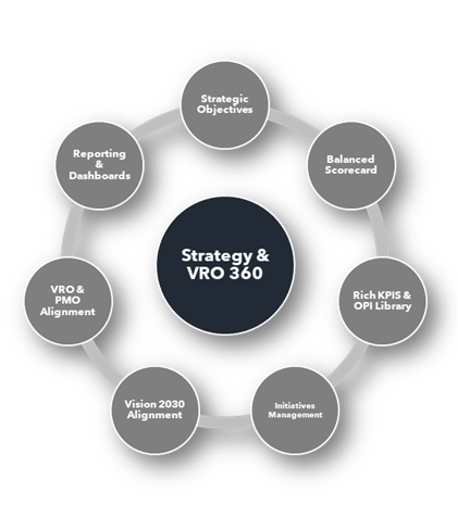 https://data-stars.com/wp-content/uploads/2020/12/Strategy-360.png